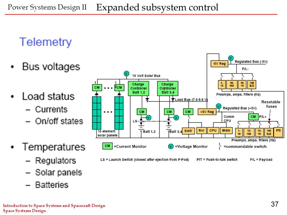 Expanded subsystem control