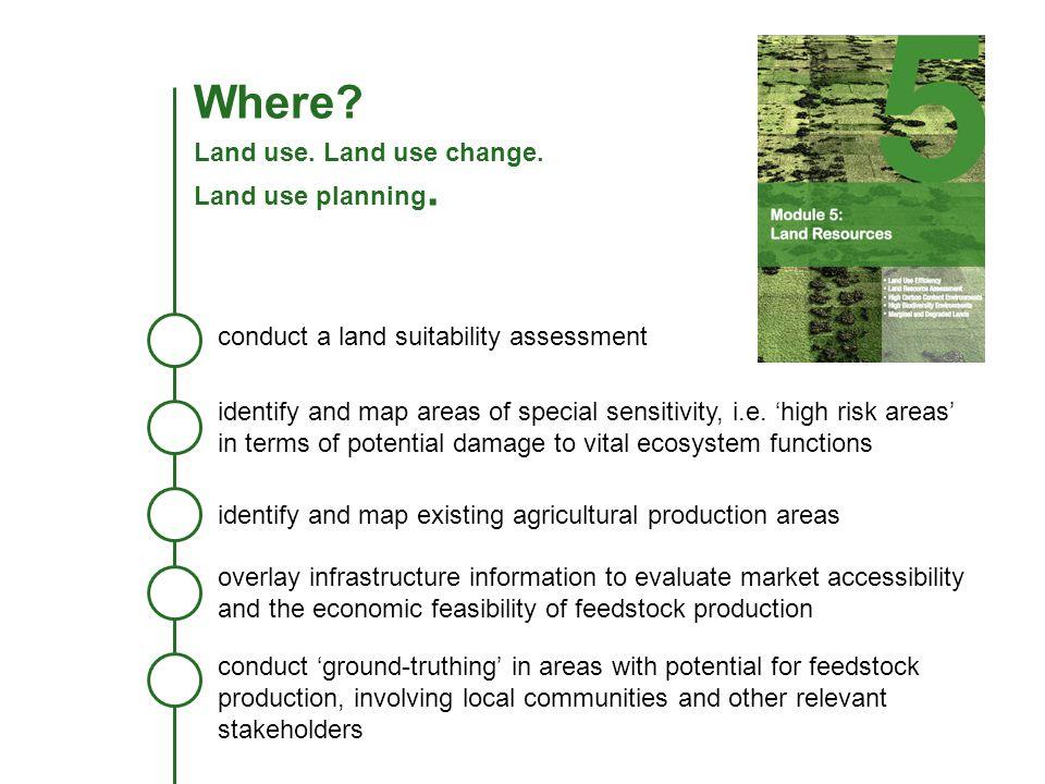 Where Land use. Land use change. Land use planning.