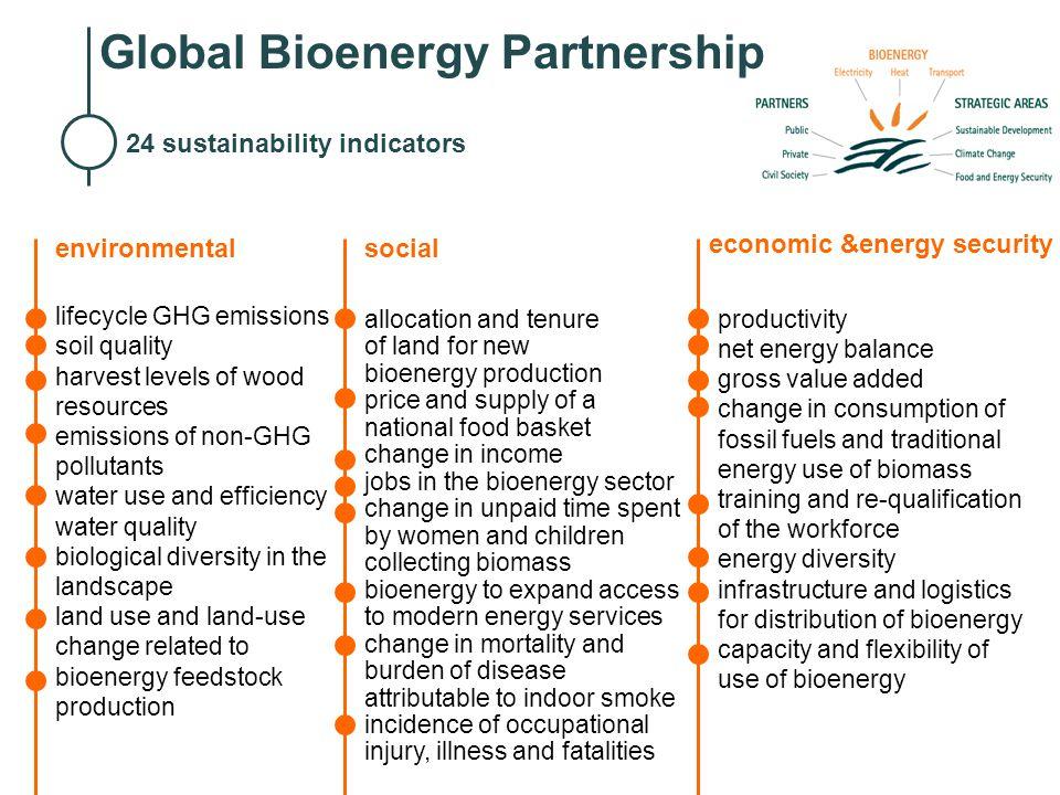 24 sustainability indicators