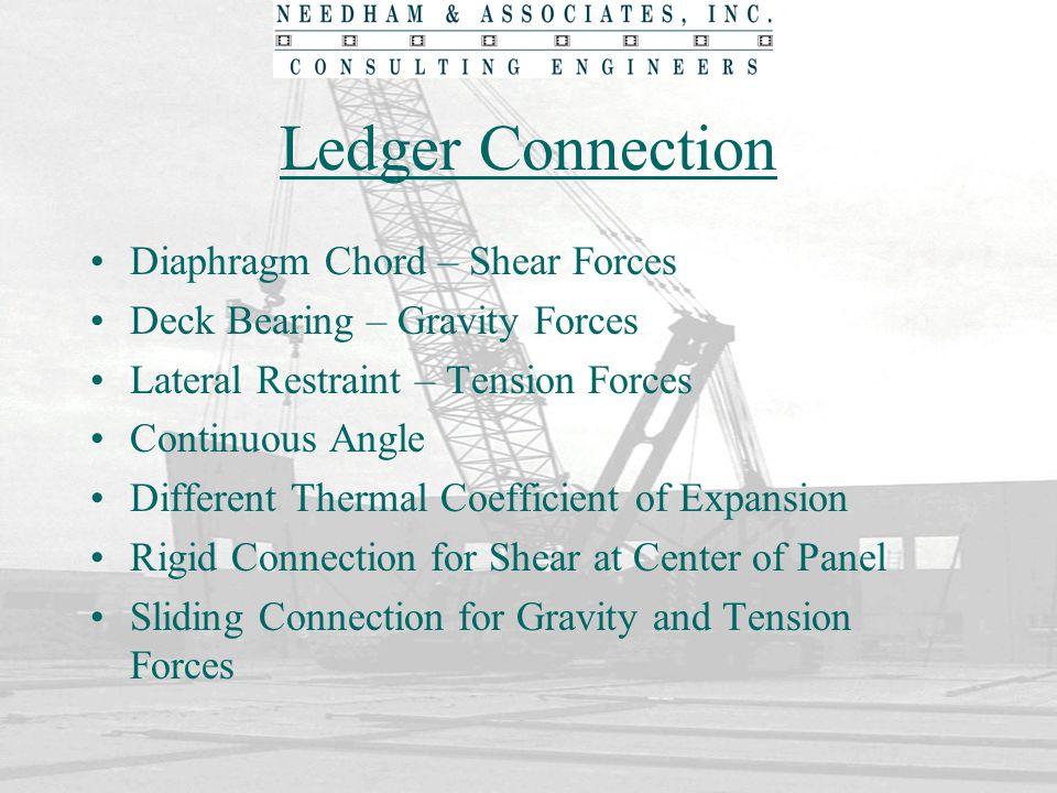 Ledger Connection Diaphragm Chord – Shear Forces
