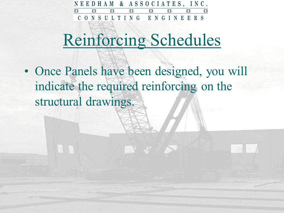 Reinforcing Schedules