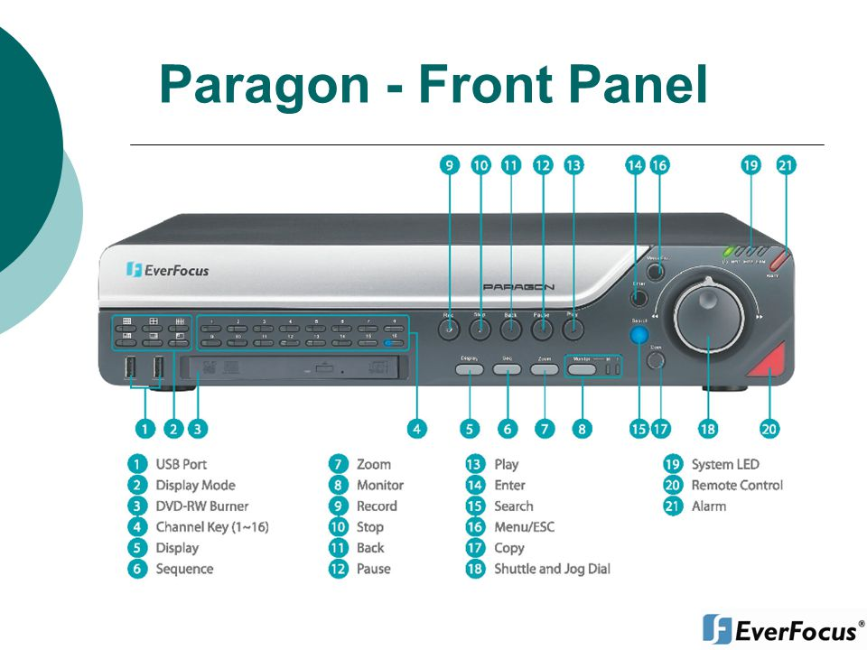 Paragon - Front Panel