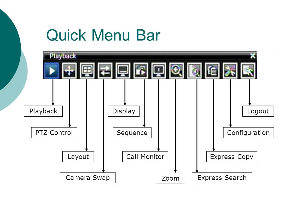 Quick Menu Bar Playback Display Logout PTZ Control Sequence