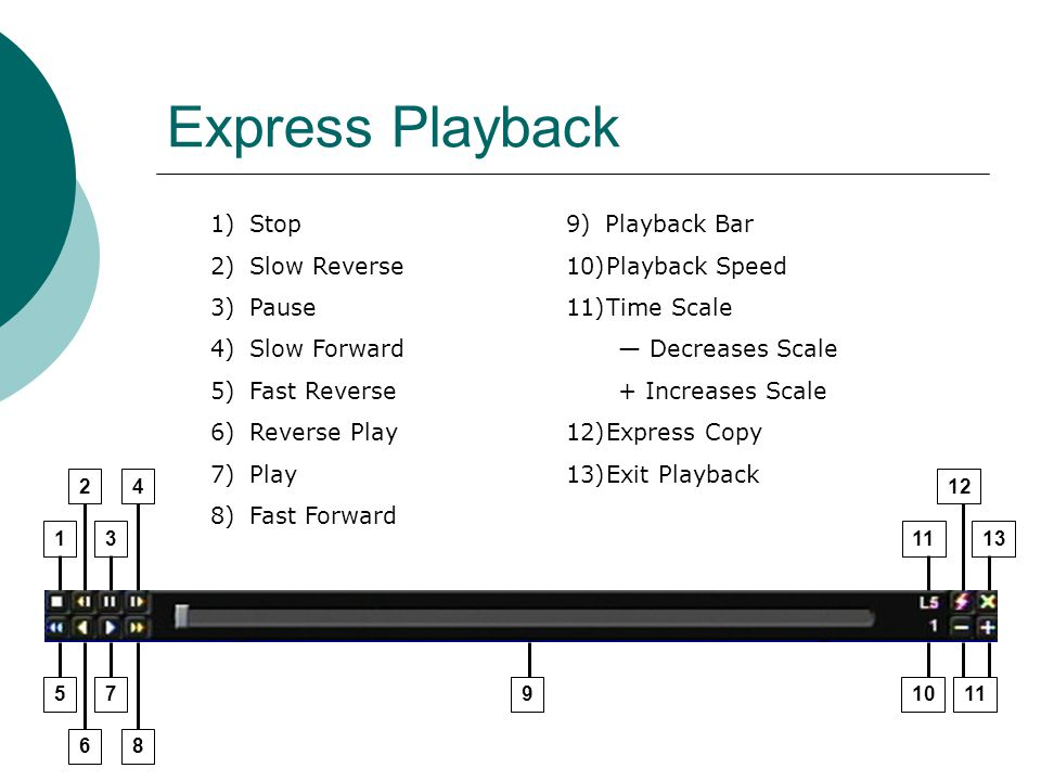 Express Playback Stop Slow Reverse Pause Slow Forward Fast Reverse