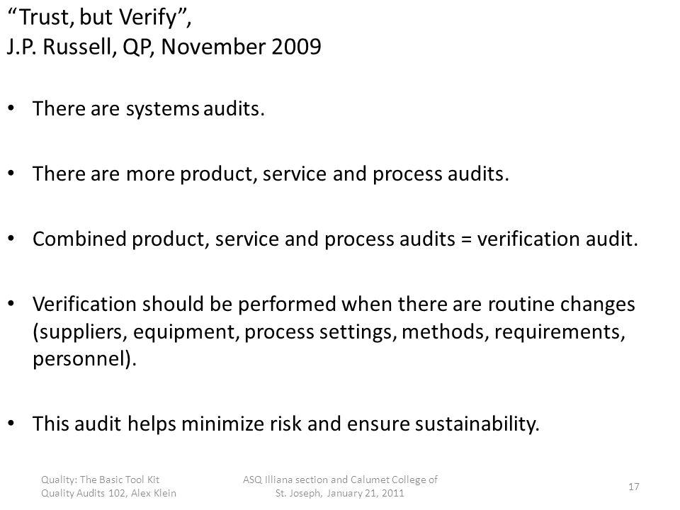 Trust, but Verify , J.P. Russell, QP, November 2009