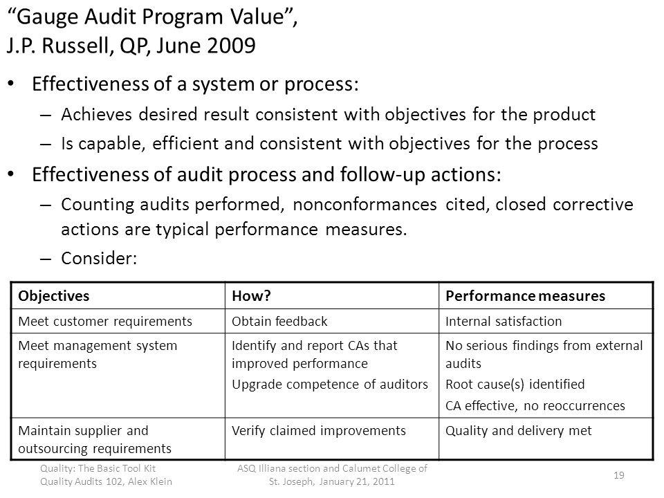 Gauge Audit Program Value , J.P. Russell, QP, June 2009