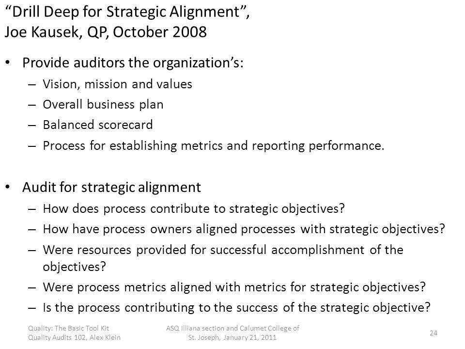 Drill Deep for Strategic Alignment , Joe Kausek, QP, October 2008