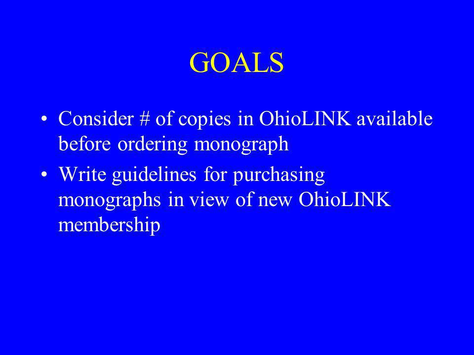 GOALS Consider # of copies in OhioLINK available before ordering monograph.