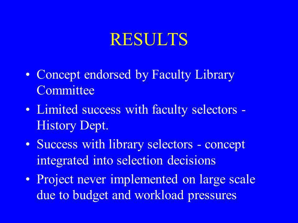 RESULTS Concept endorsed by Faculty Library Committee