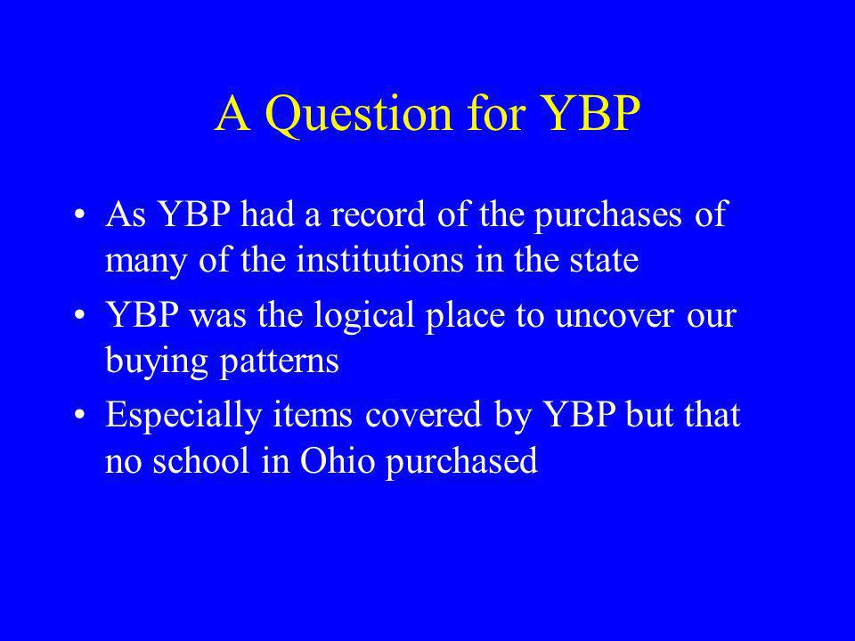 A Question for YBP As YBP had a record of the purchases of many of the institutions in the state.