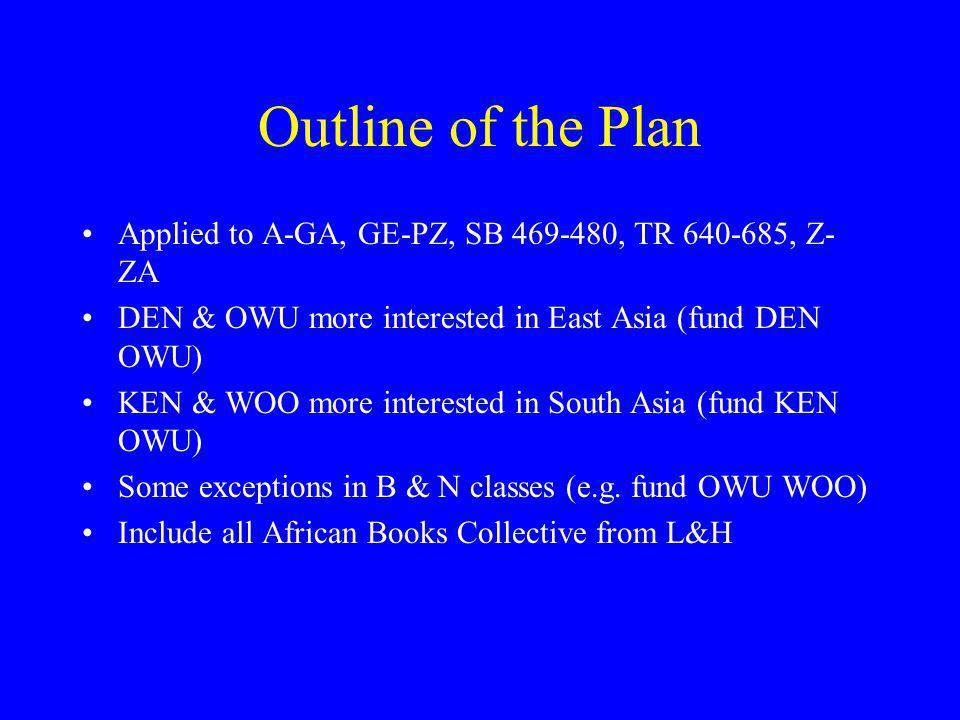 Outline of the Plan Applied to A-GA, GE-PZ, SB 469-480, TR 640-685, Z-ZA. DEN & OWU more interested in East Asia (fund DEN OWU)