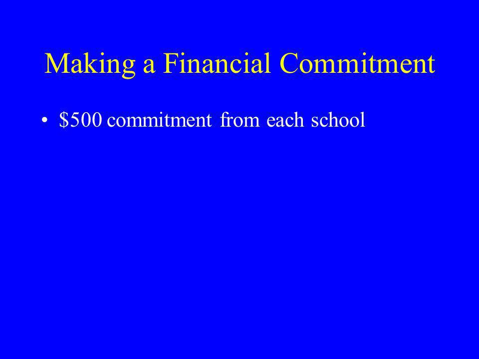 Making a Financial Commitment