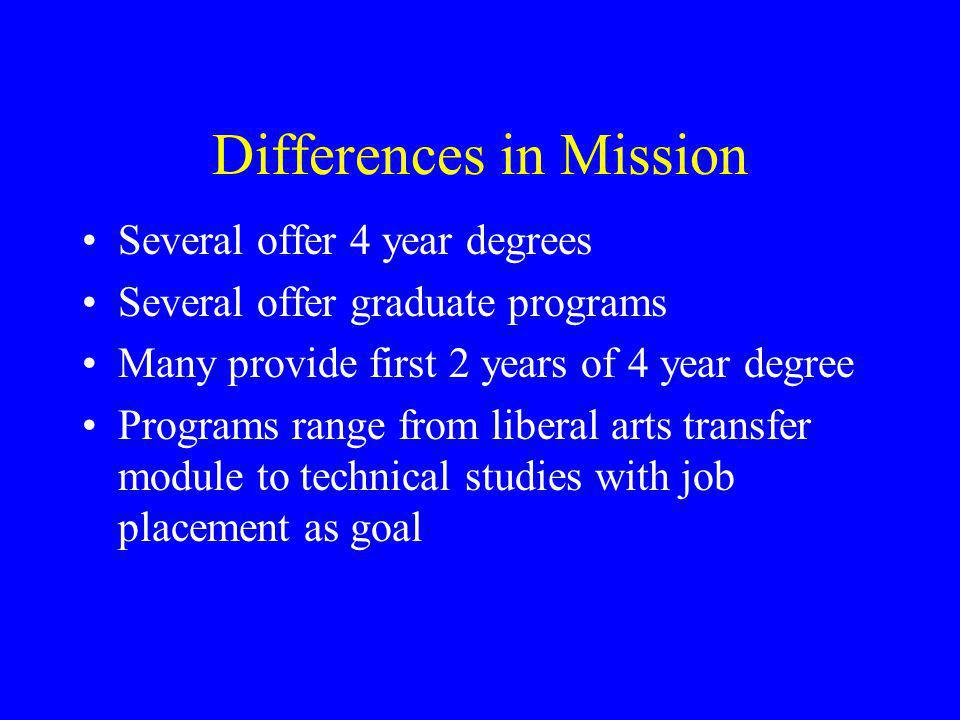 Differences in Mission