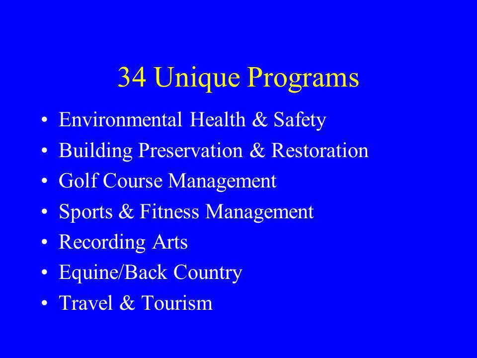 34 Unique Programs Environmental Health & Safety