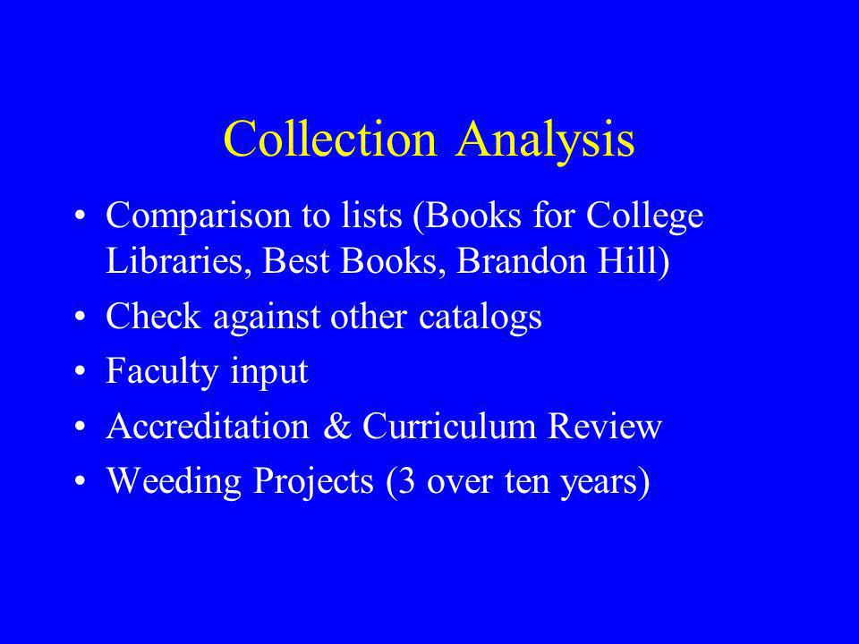 Collection Analysis Comparison to lists (Books for College Libraries, Best Books, Brandon Hill) Check against other catalogs.
