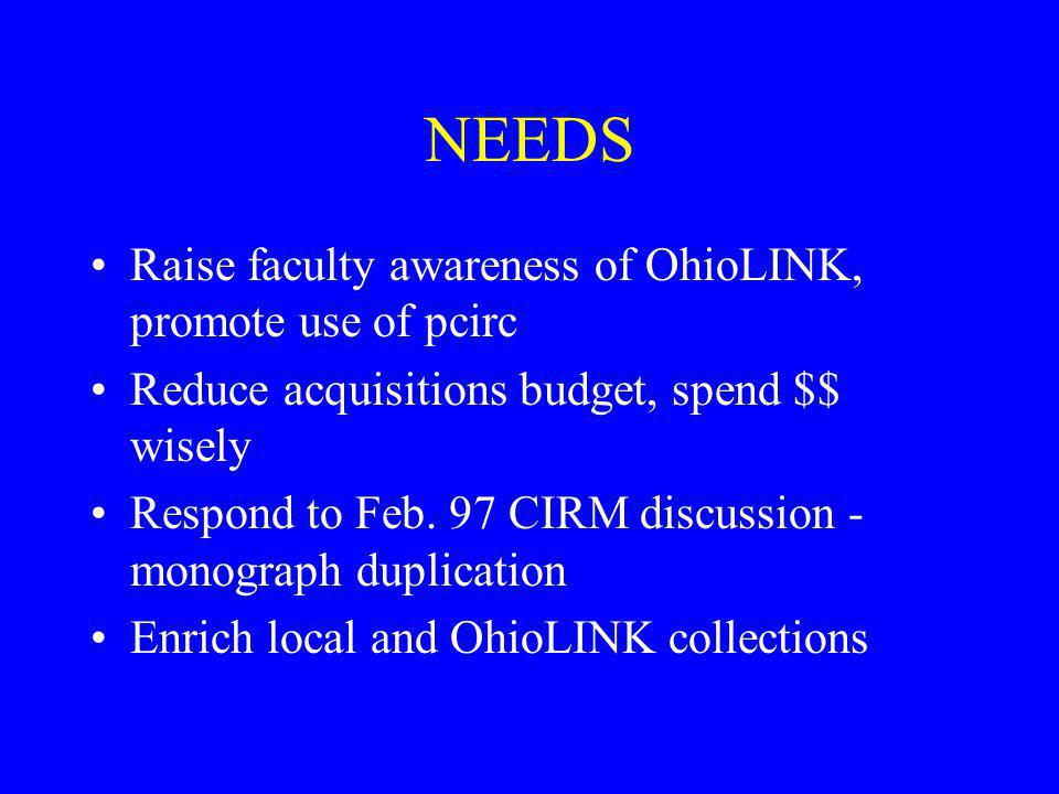 NEEDS Raise faculty awareness of OhioLINK, promote use of pcirc