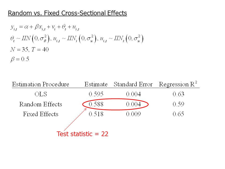 Random vs. Fixed Cross-Sectional Effects