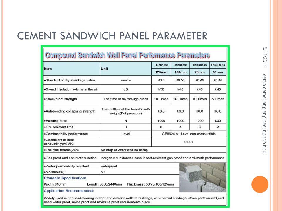 CEMENT SANDWICH PANEL PARAMETER