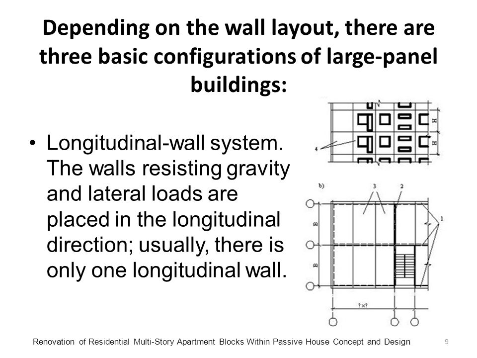 Depending on the wall layout, there are three basic configurations of large-panel buildings: