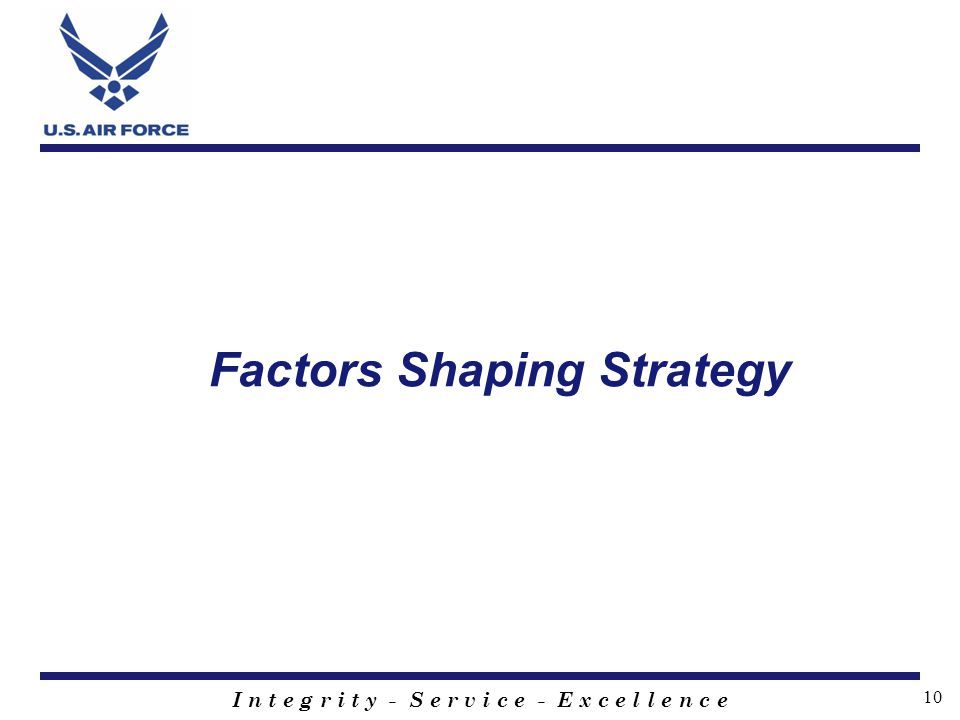 Factors Shaping Strategy