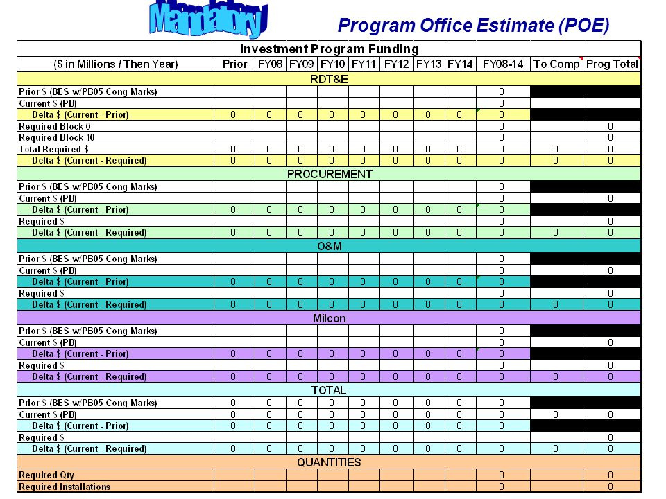 Mandatory Program Office Estimate (POE) Mandatory by Air Force and OSD