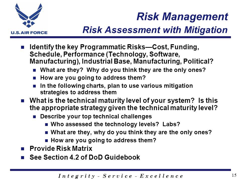 Risk Management Risk Assessment with Mitigation