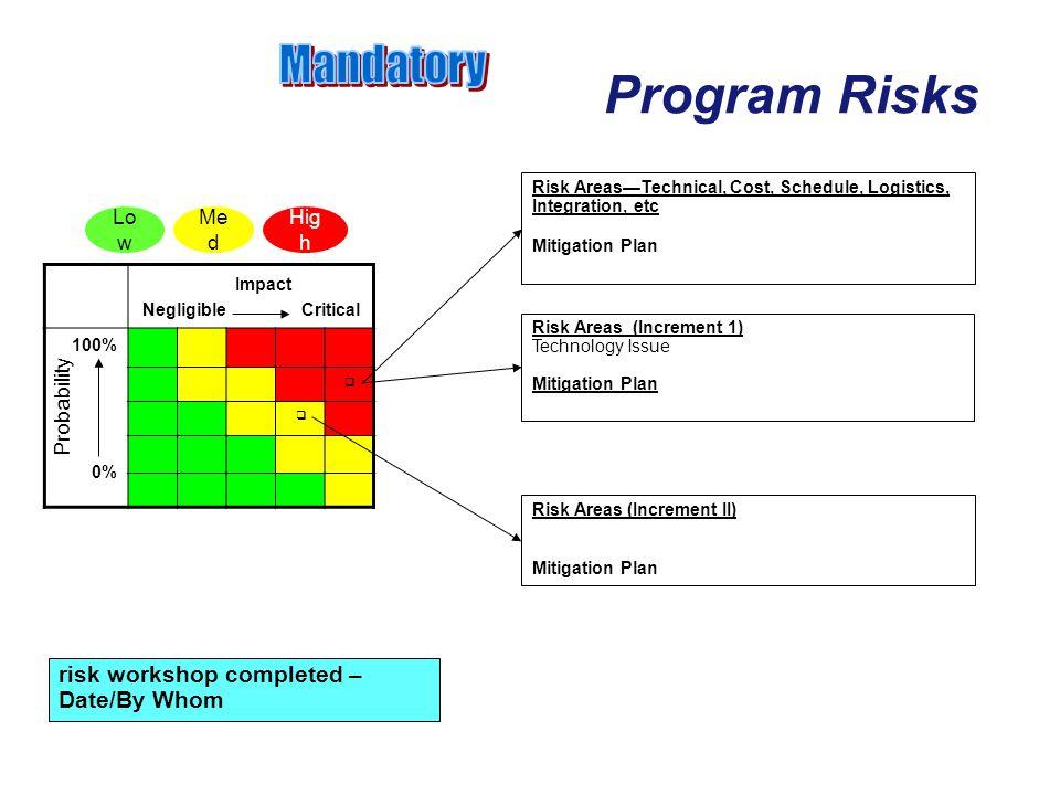 Program Risks Mandatory risk workshop completed –Date/By Whom Low Med
