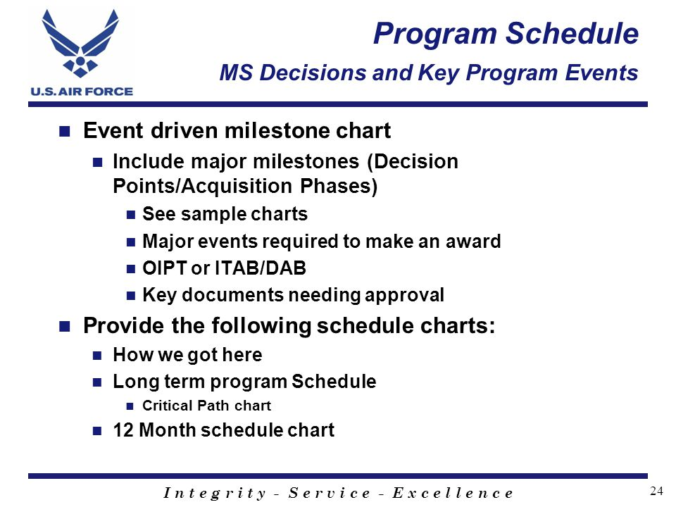 Program Schedule MS Decisions and Key Program Events