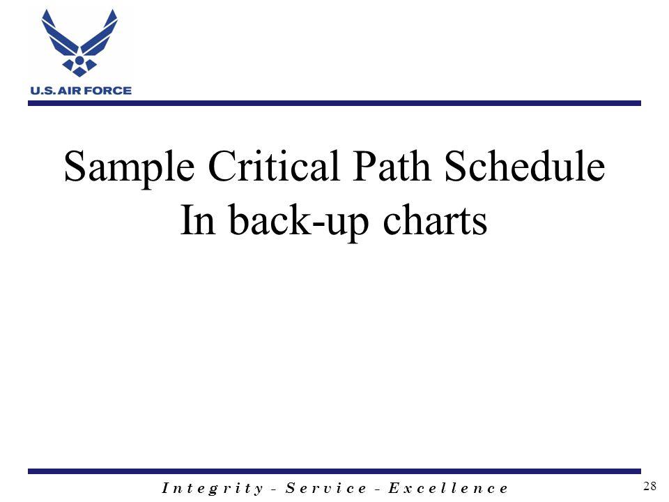 Sample Critical Path Schedule