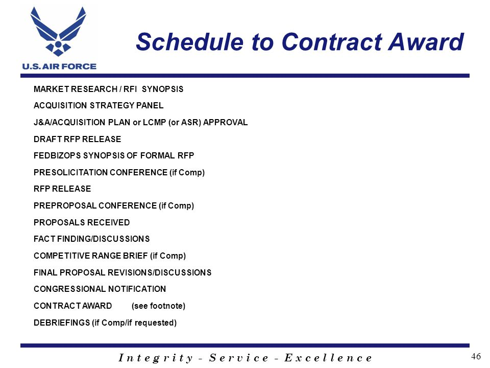 Schedule to Contract Award