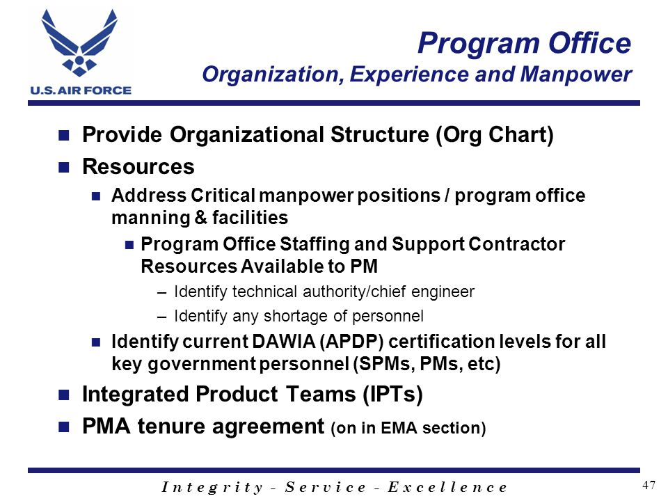 Program Office Organization, Experience and Manpower