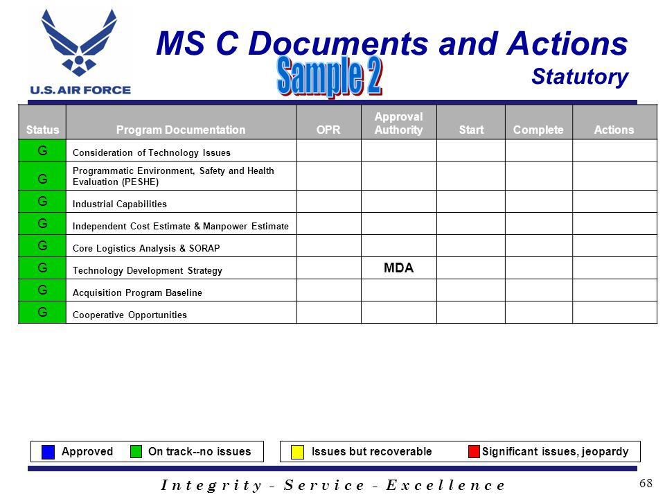 MS C Documents and Actions Statutory
