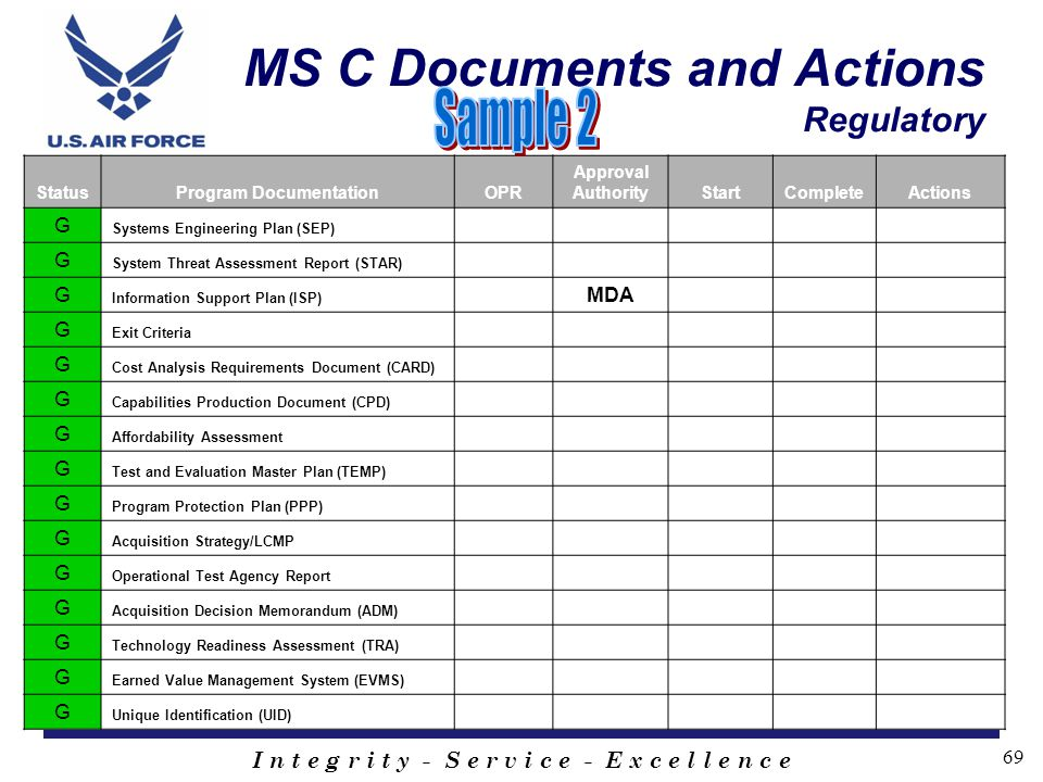 MS C Documents and Actions Regulatory