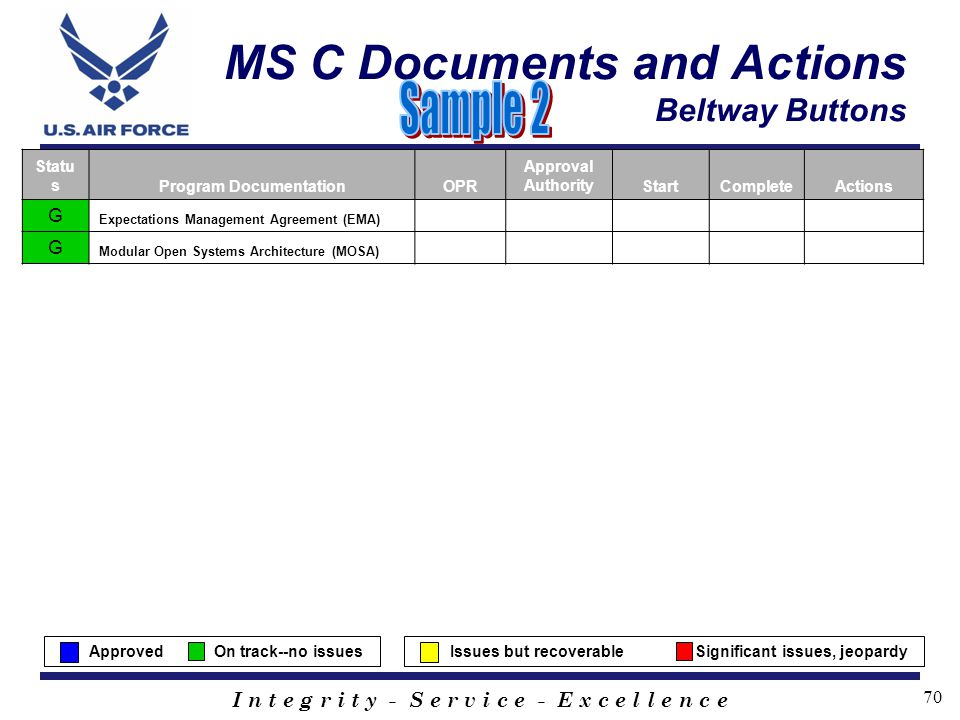 MS C Documents and Actions Beltway Buttons