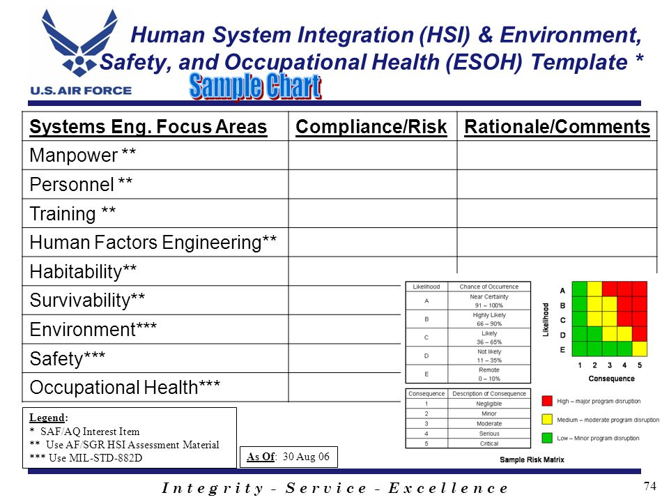 Human System Integration (HSI) & Environment, Safety, and Occupational Health (ESOH) Template *