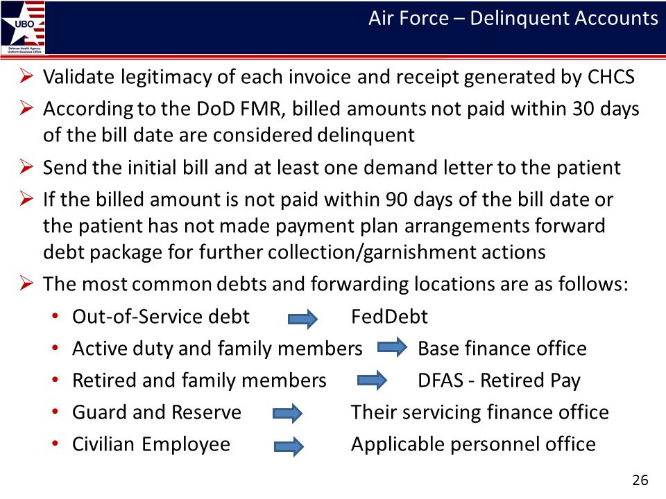 Air Force – Delinquent Accounts