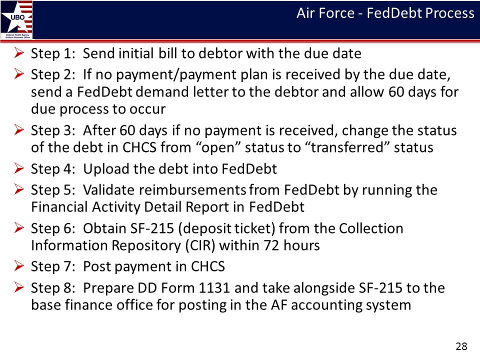 Air Force - FedDebt Process