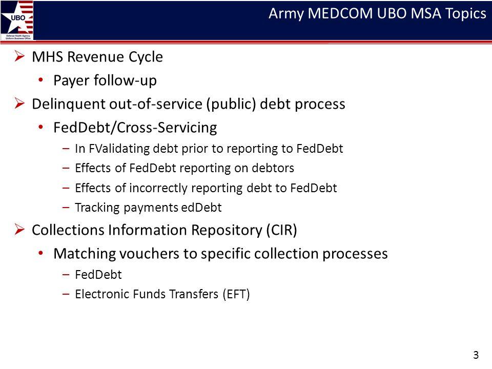 Army MEDCOM UBO MSA Topics