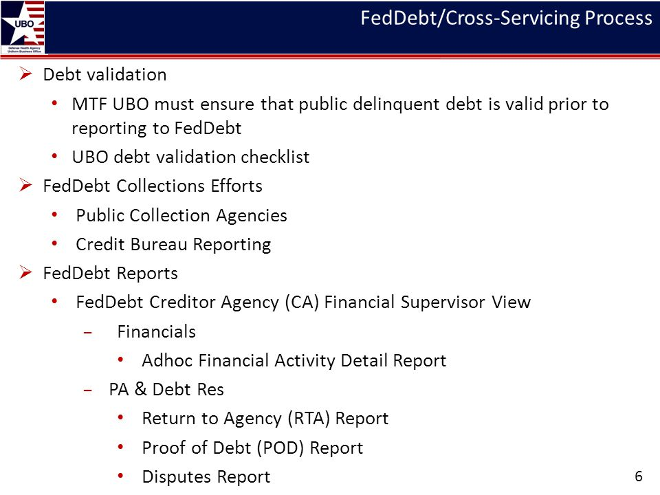 FedDebt/Cross-Servicing Process