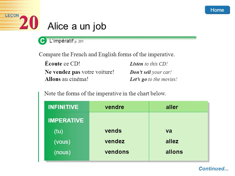 C Compare the French and English forms of the imperative.