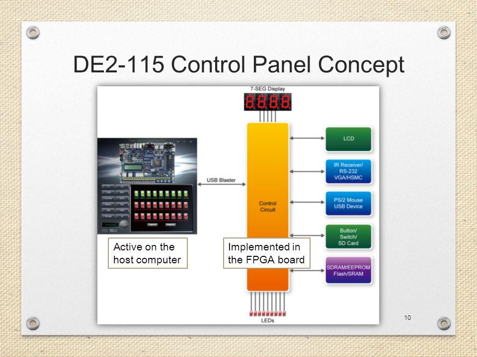 DE2-115 Control Panel Concept