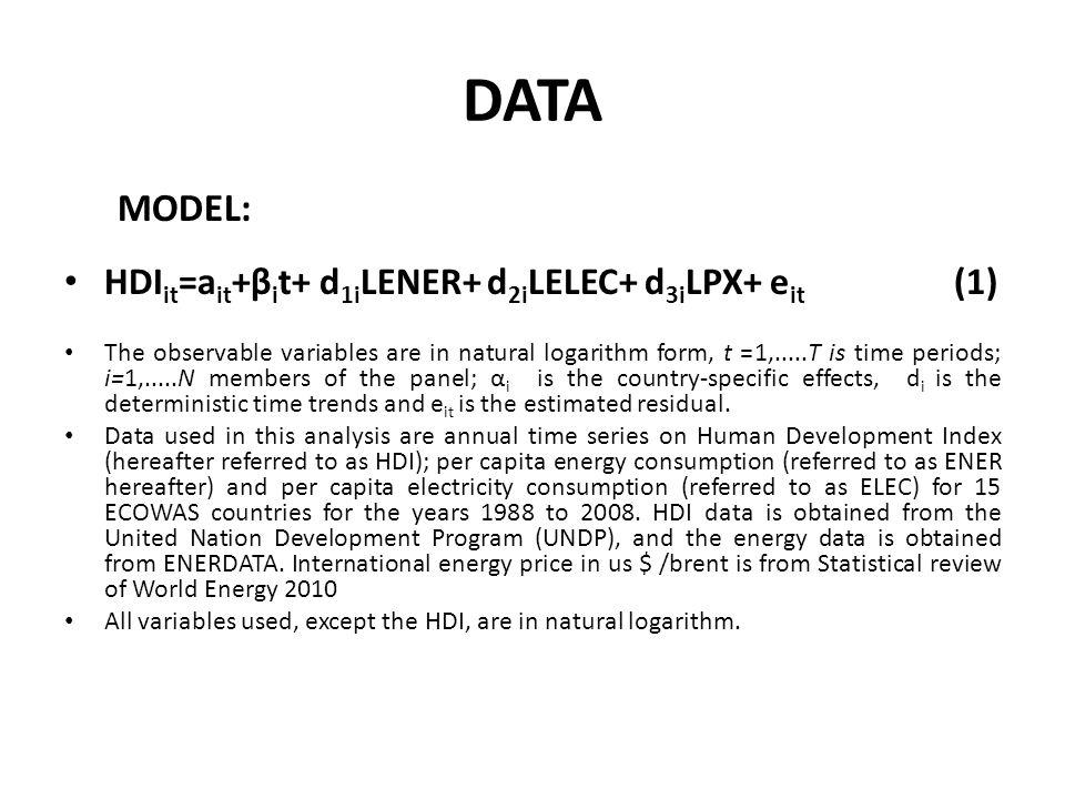 DATA MODEL: HDIit=ait+βit+ d1iLENER+ d2iLELEC+ d3iLPX+ eit (1)