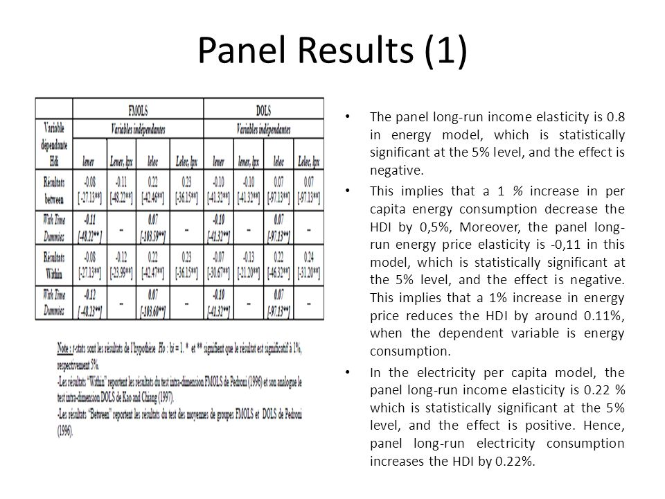 Panel Results (1)
