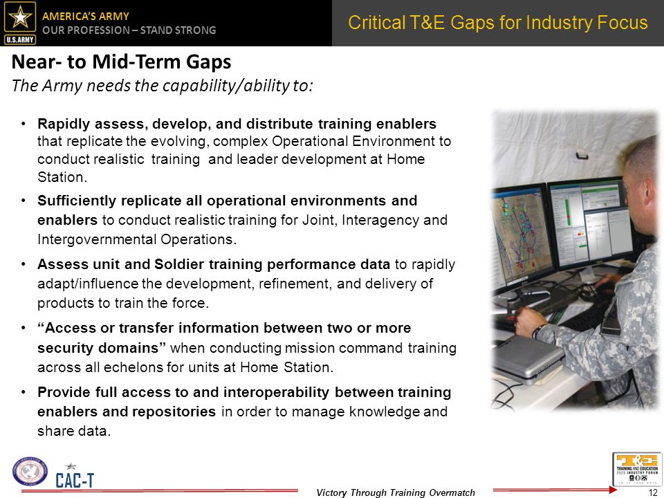 Critical T&E Gaps for Industry Focus