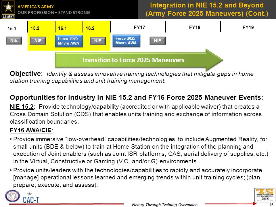 Integration in NIE 15.2 and Beyond (Army Force 2025 Maneuvers) (Cont.)