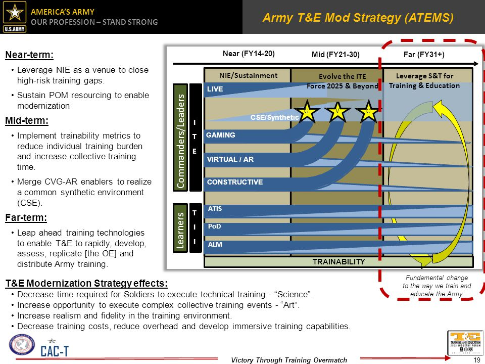 Army T&E Mod Strategy (ATEMS) Leverage S&T for Training & Education