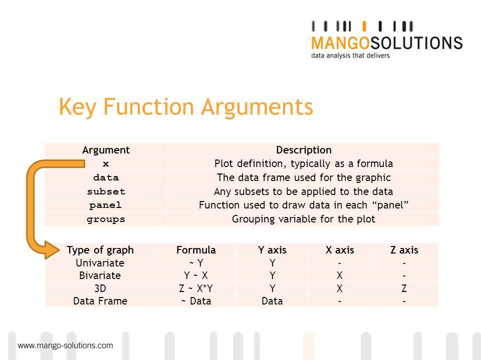 Key Function Arguments