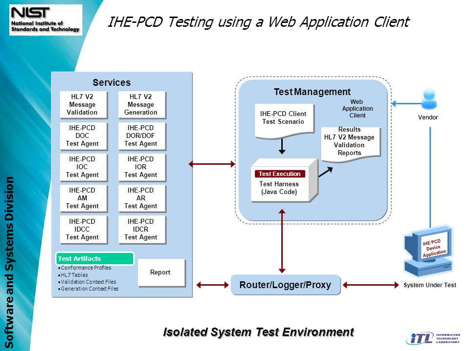 IHE-PCD Testing using a Web Application Client