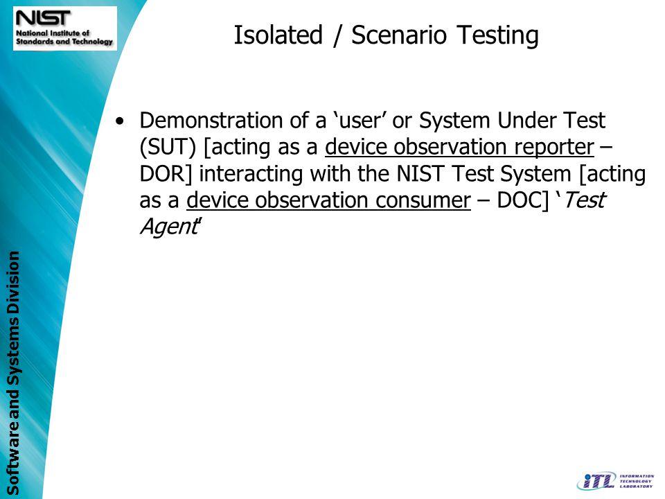 Isolated / Scenario Testing