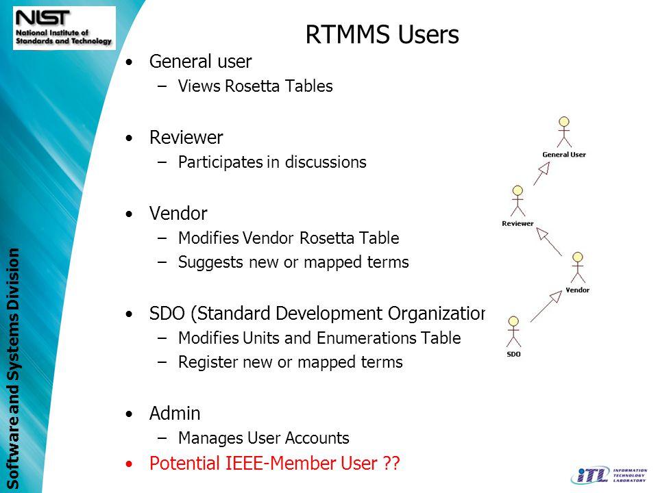 RTMMS Users General user Reviewer Vendor